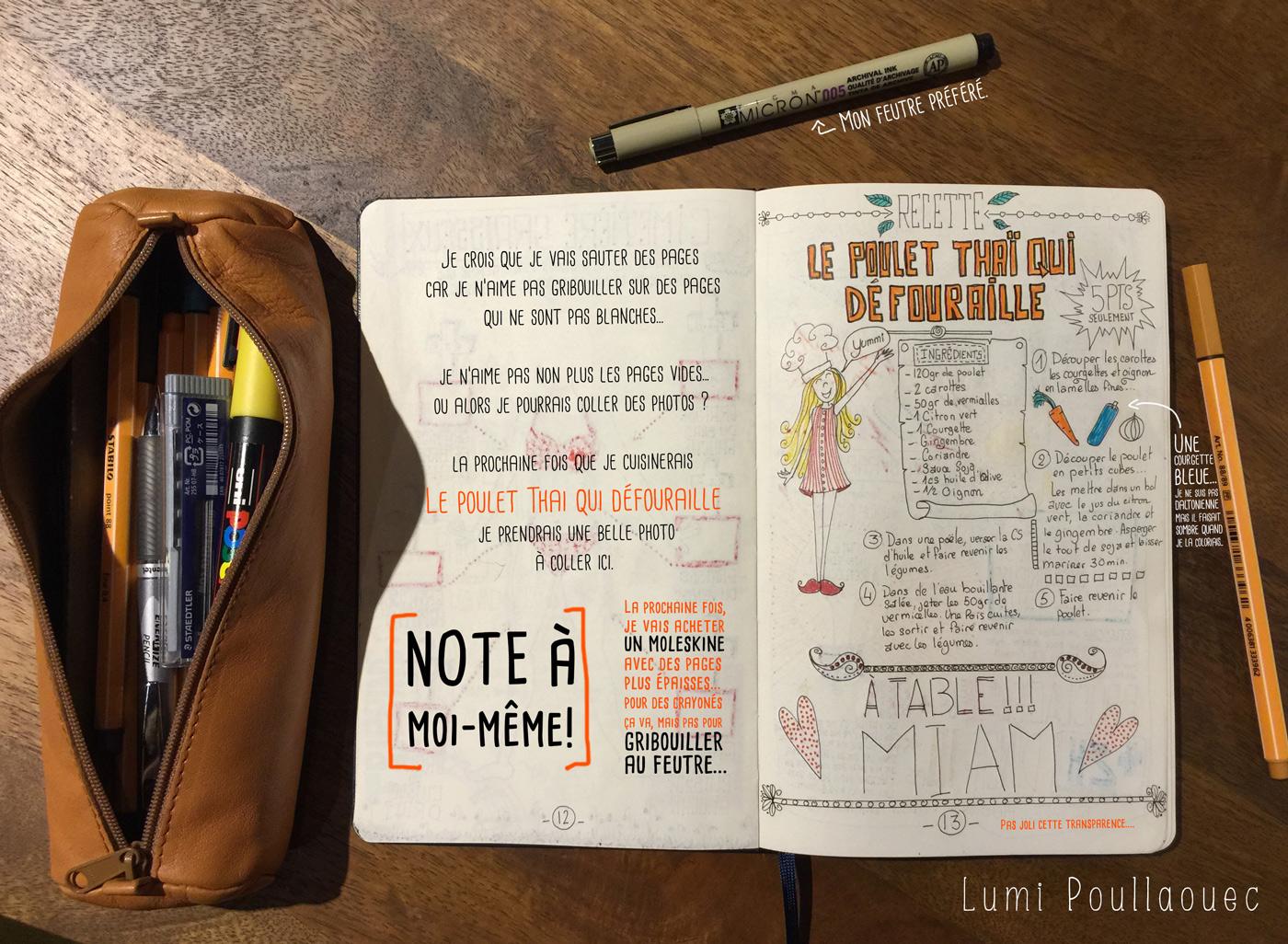 Mon carnet de motivation – Recette