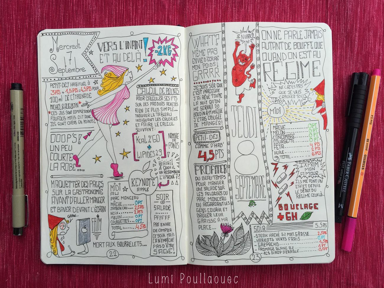 Carnet de motivation – P.22-23