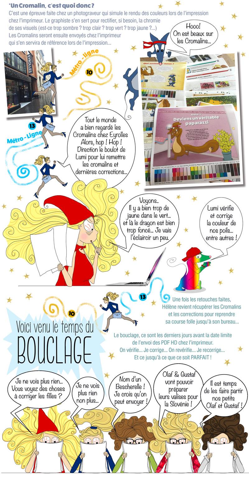 fabrication conception illustrée livre eyrolles clic ! cromalin Chromie imprimeur bouclage manuel édition équipe éditrice auteure
