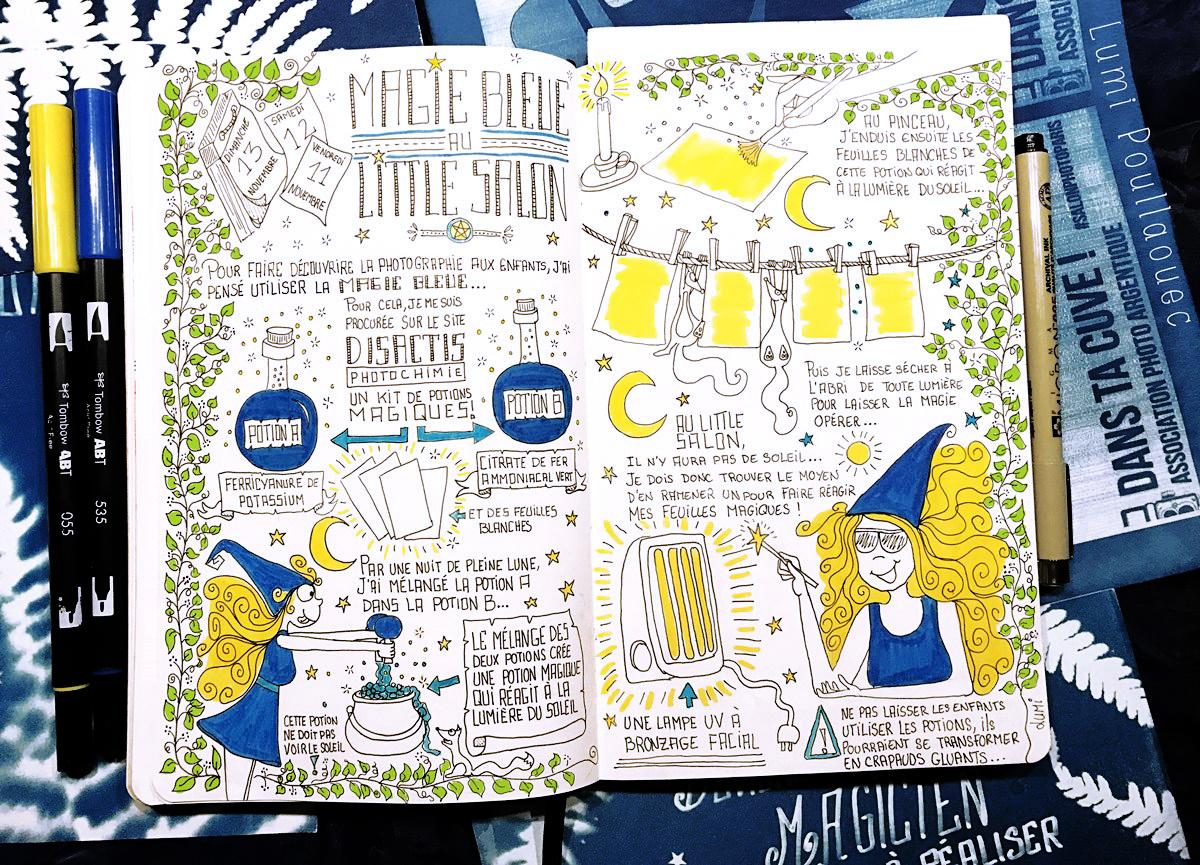 Storytelling Salon de la photo, Magie bleue, atelier pour enfant cyanotype journal intime